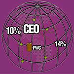 Quinta Encuesta de CEO en México de PwC.